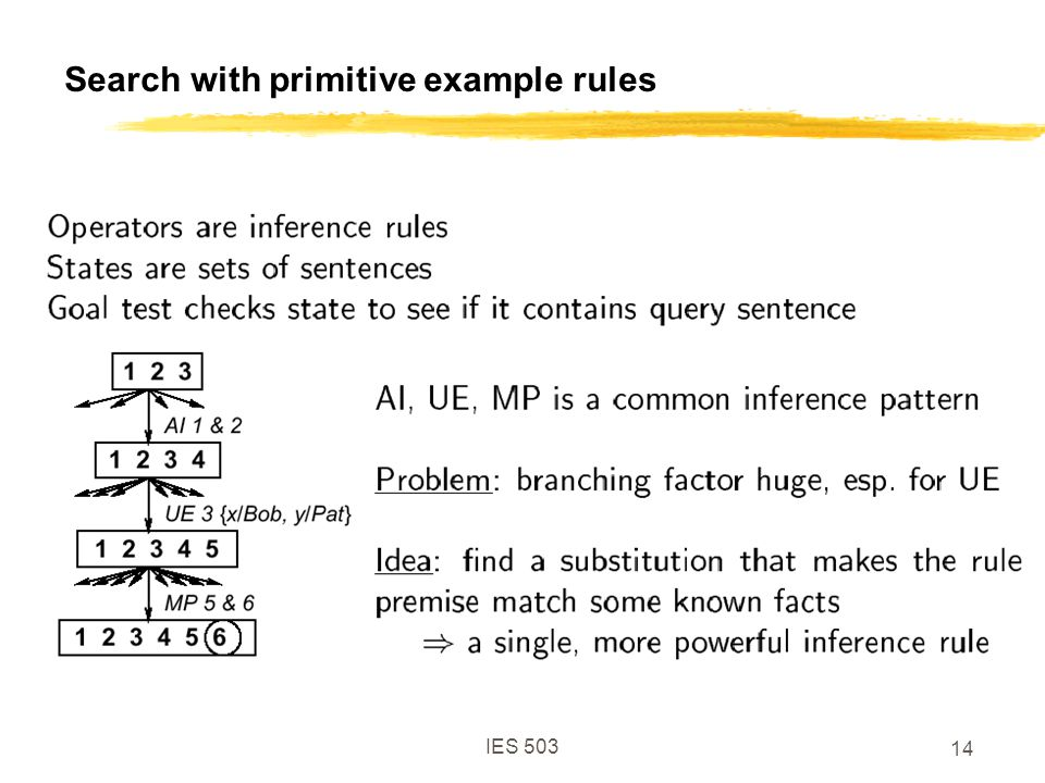 IES 503 14 Search with primitive example rules