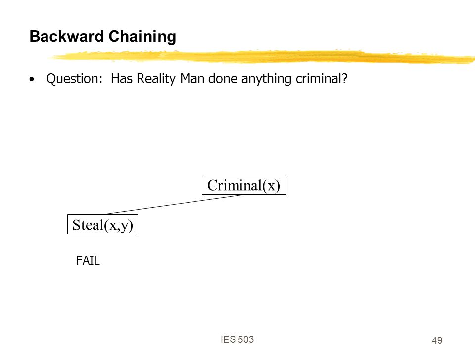 IES 503 49 Backward Chaining Question: Has Reality Man done anything criminal.