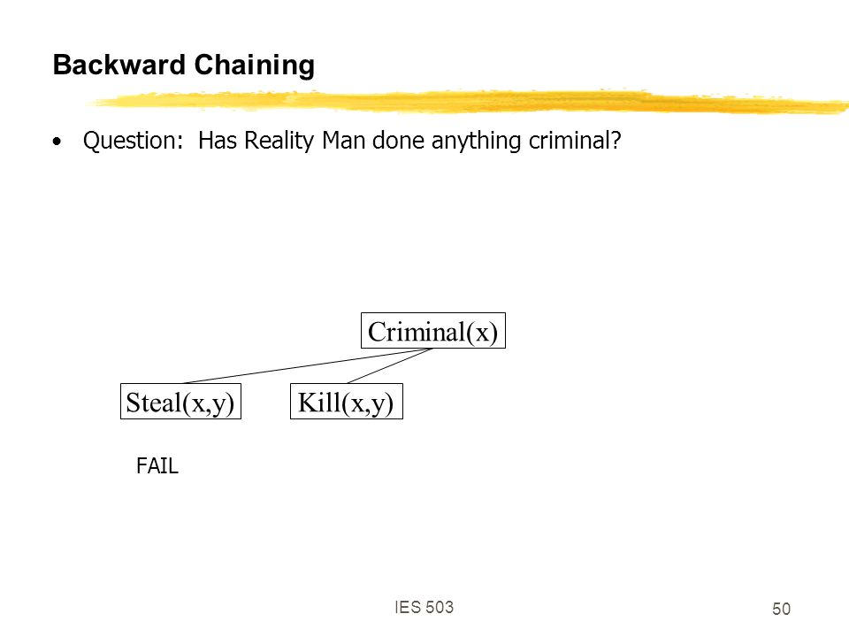 IES 503 50 Backward Chaining Question: Has Reality Man done anything criminal.