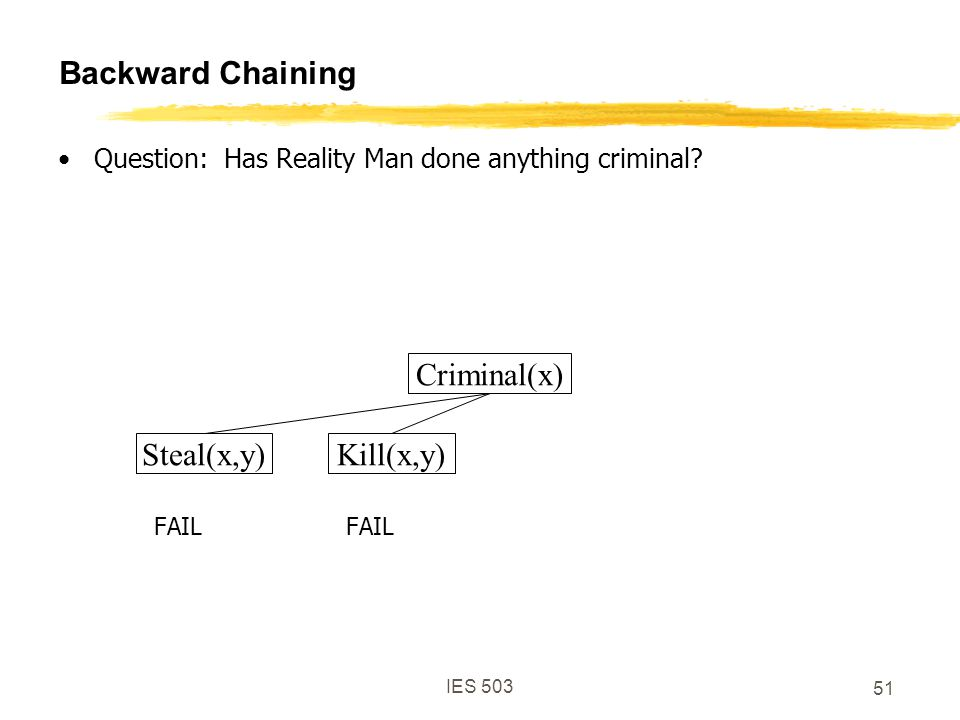 IES 503 51 Backward Chaining Question: Has Reality Man done anything criminal.