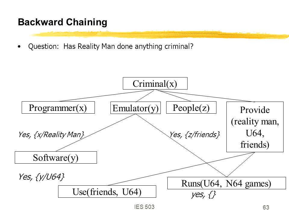 IES 503 63 Backward Chaining Question: Has Reality Man done anything criminal.