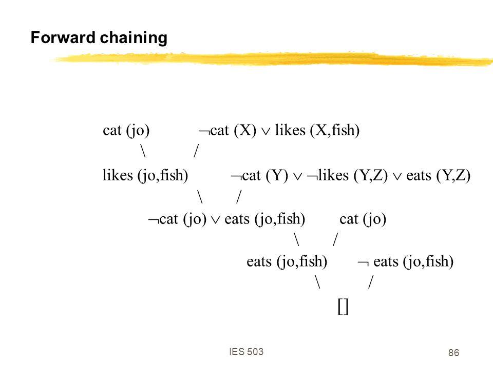 IES 503 86 Forward chaining cat (jo)  cat (X)  likes (X,fish) \ / likes (jo,fish)  cat (Y)   likes (Y,Z)  eats (Y,Z) \ /  cat (jo)  eats (jo,fish) cat (jo) \ / eats (jo,fish)  eats (jo,fish) \ / [] []