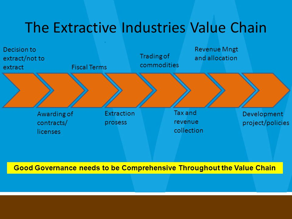 Governance can only be as strong as the weakest link in the Value Chain Do the laws and regulations of a country address all the issues relating to the Extractive Industry equally.
