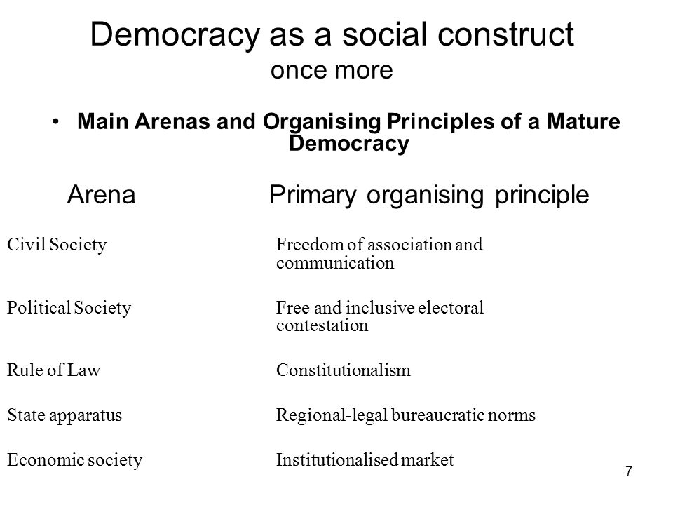 7 Democracy as a social construct once more Main Arenas and Organising Principles of a Mature Democracy Arena Primary organising principle Civil Socie