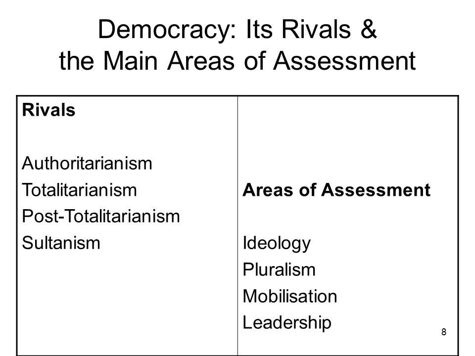 9 Democracy: Some useful Distinctions Liberalisation vs.