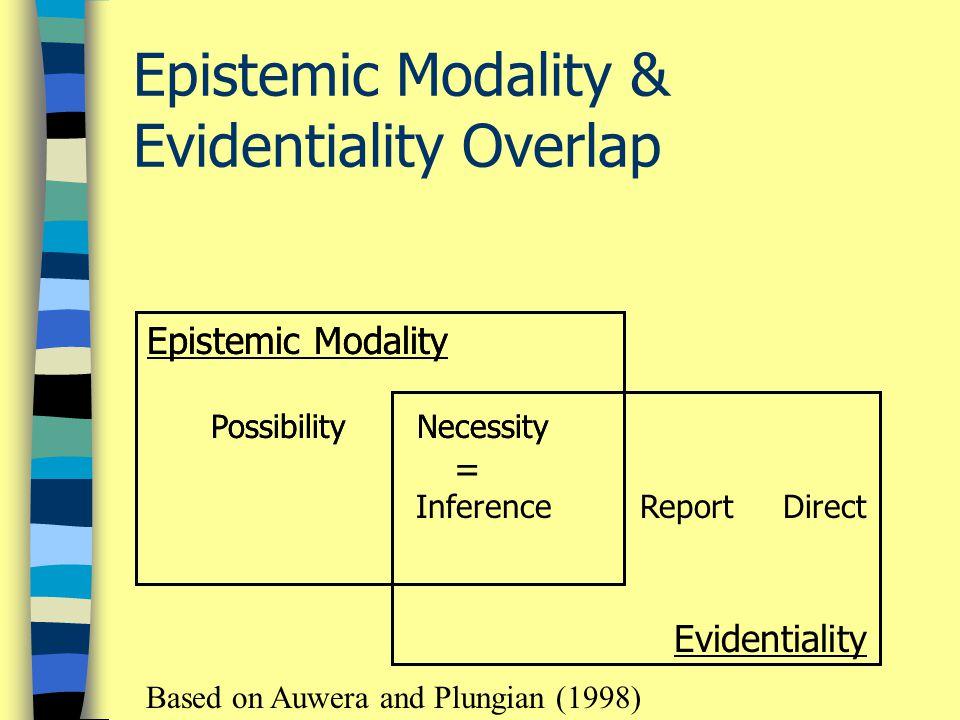 Epistemic Modality Possibility Necessity Inference Report Direct Evidentiality Epistemic Modality Possibility Necessity = Epistemic Modality & Evidentiality Overlap Based on Auwera and Plungian (1998)