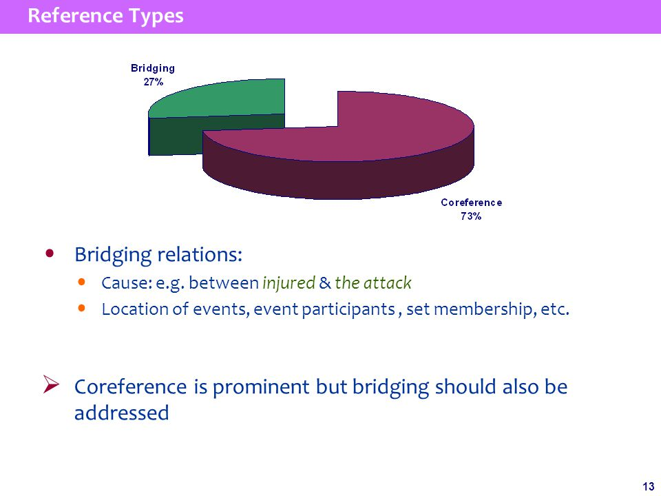 13 Reference Types Bridging relations: Cause: e.g.