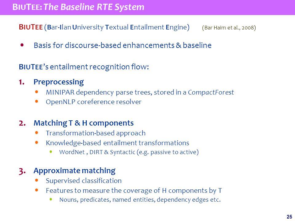 25 B IU T EE: The Baseline RTE System B IU T EE (Bar-Ilan University Textual Entailment Engine) (Bar Haim et al., 2008) Basis for discourse-based enhancements & baseline B IU T EE 's entailment recognition flow: 1.