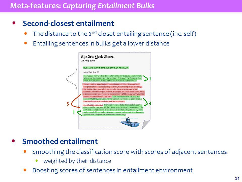 31 Meta-features: Capturing Entailment Bulks Second-closest entailment The distance to the 2 nd closet entailing sentence (inc.
