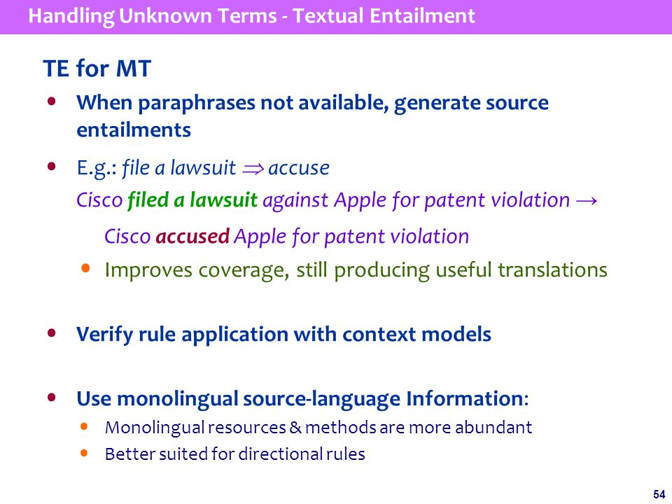 54 Handling Unknown Terms - Textual Entailment TE for MT When paraphrases not available, generate source entailments E.g.: file a lawsuit  accuse Cisco filed a lawsuit against Apple for patent violation → Cisco accused Apple for patent violation Improves coverage, still producing useful translations Verify rule application with context models Use monolingual source-language Information: Monolingual resources & methods are more abundant Better suited for directional rules