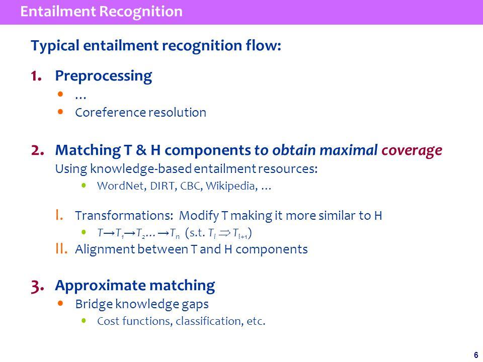 6 6 Entailment Recognition Typical entailment recognition flow: 1.