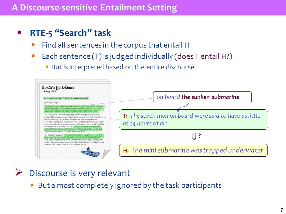 7 7 RTE-5 Search task : Given H and a corpus: Find all sentences in the corpus that entail H Each sentence (T) is judged individually (does T entail H ) But is interpreted based on the entire discourse A Discourse-sensitive Entailment Setting  Discourse is very relevant But almost completely ignored by the task participants H: The mini submarine was trapped underwater T: The seven men on board were said to have as little as 24 hours of air.