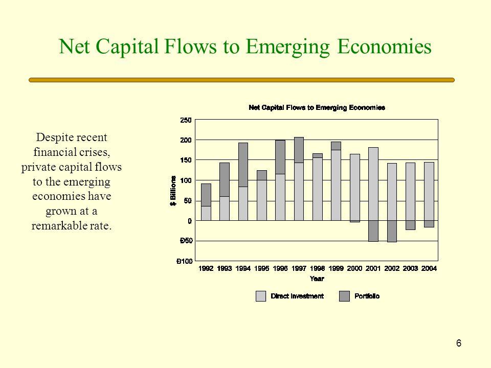 6 Net Capital Flows to Emerging Economies Despite recent financial crises, private capital flows to the emerging economies have grown at a remarkable rate.