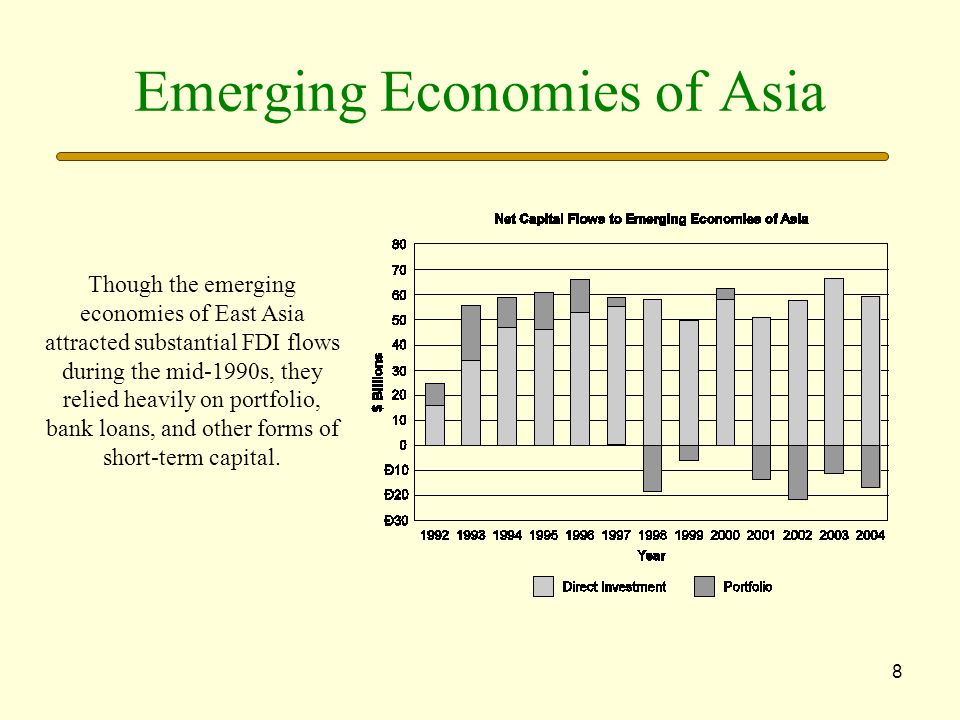 8 Emerging Economies of Asia Though the emerging economies of East Asia attracted substantial FDI flows during the mid-1990s, they relied heavily on portfolio, bank loans, and other forms of short-term capital.