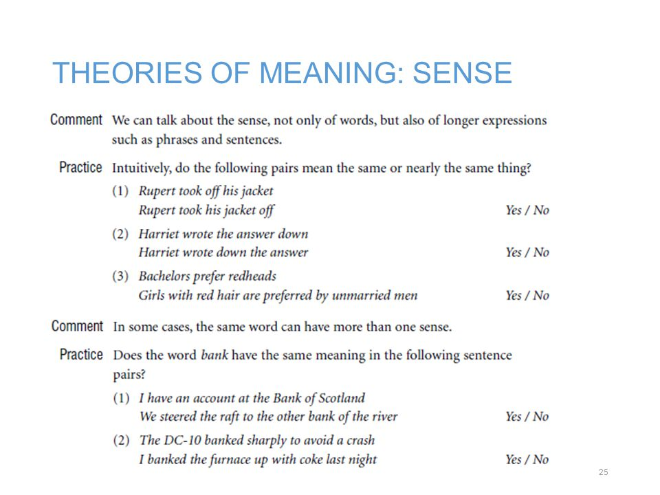THEORIES OF MEANING: SENSE 25