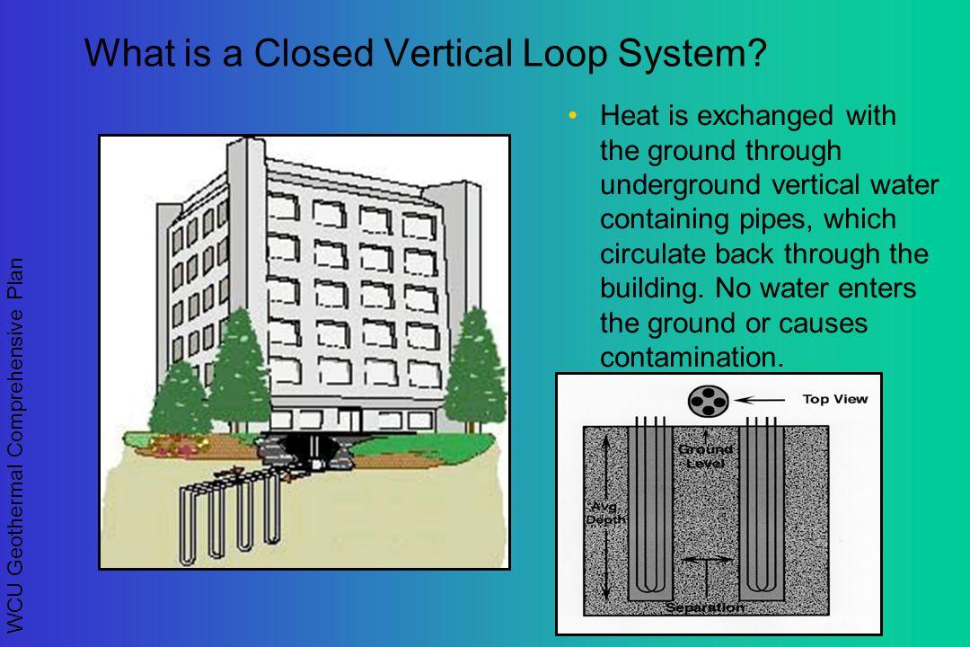 WCU Geothermal Comprehensive Plan What is a Closed Vertical Loop System.