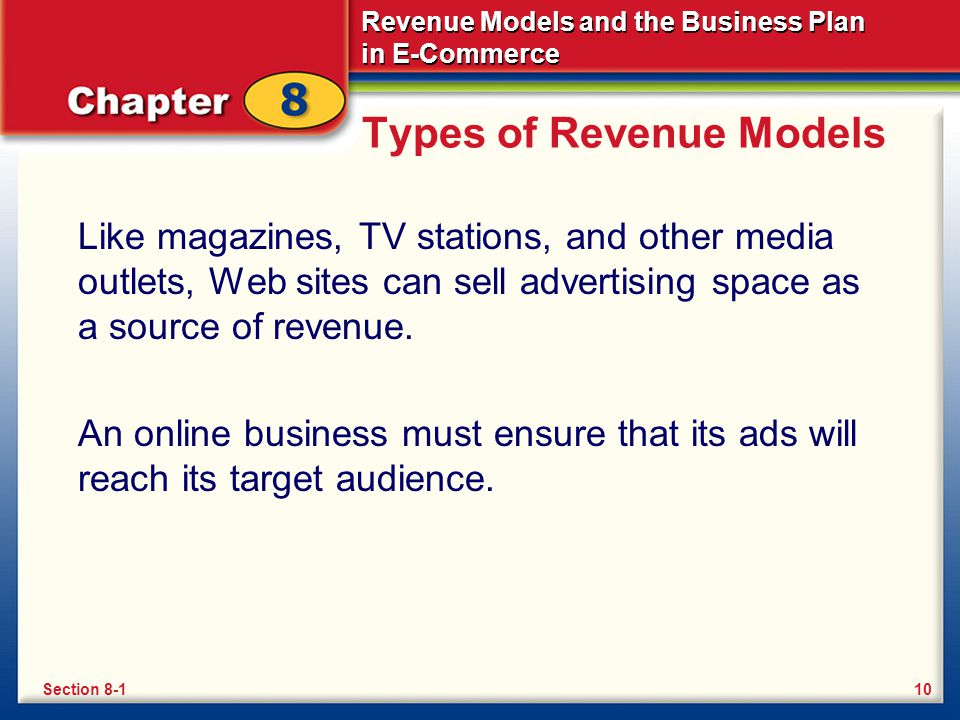 Business plan for ecommerce site