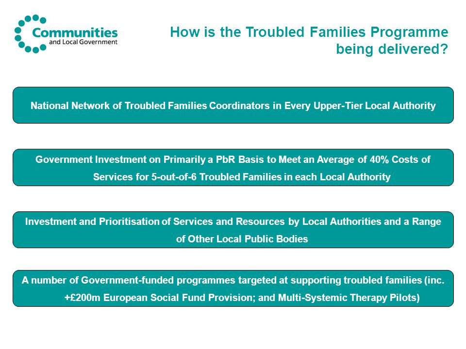 How is the Troubled Families Programme being delivered? National Network of Troubled Families Coordinators in Every Upper-Tier Local Authority Governm