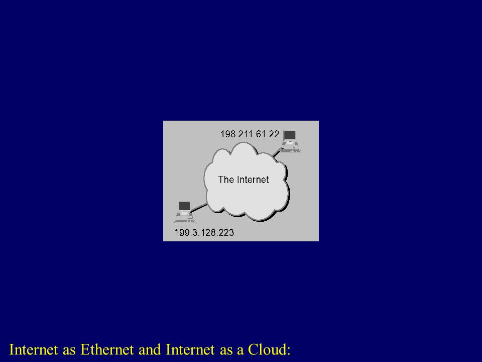 Internet as Ethernet and Internet as a Cloud: sturtevant.com/reed/pres1.htm