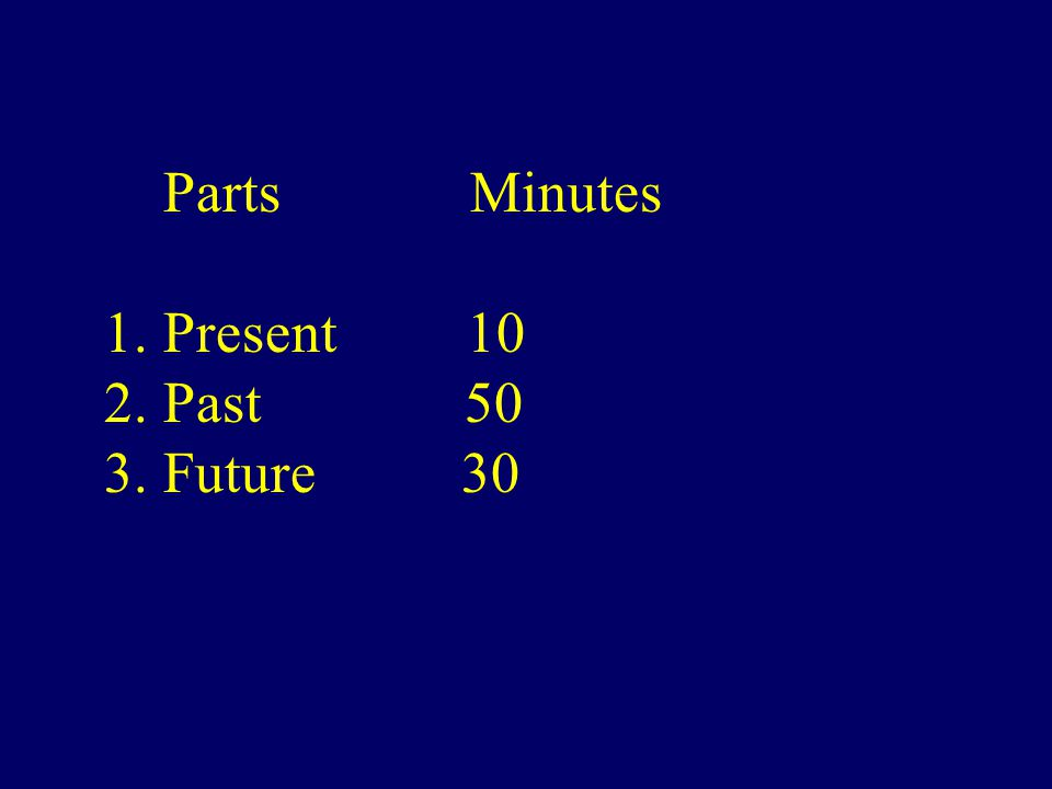 Kala or Time entails 5 Points