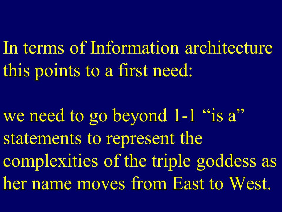 In terms of Information architecture this points to a first need: we need to go beyond 1-1 is a statements to represent the complexities of the triple goddess as her name moves from East to West.