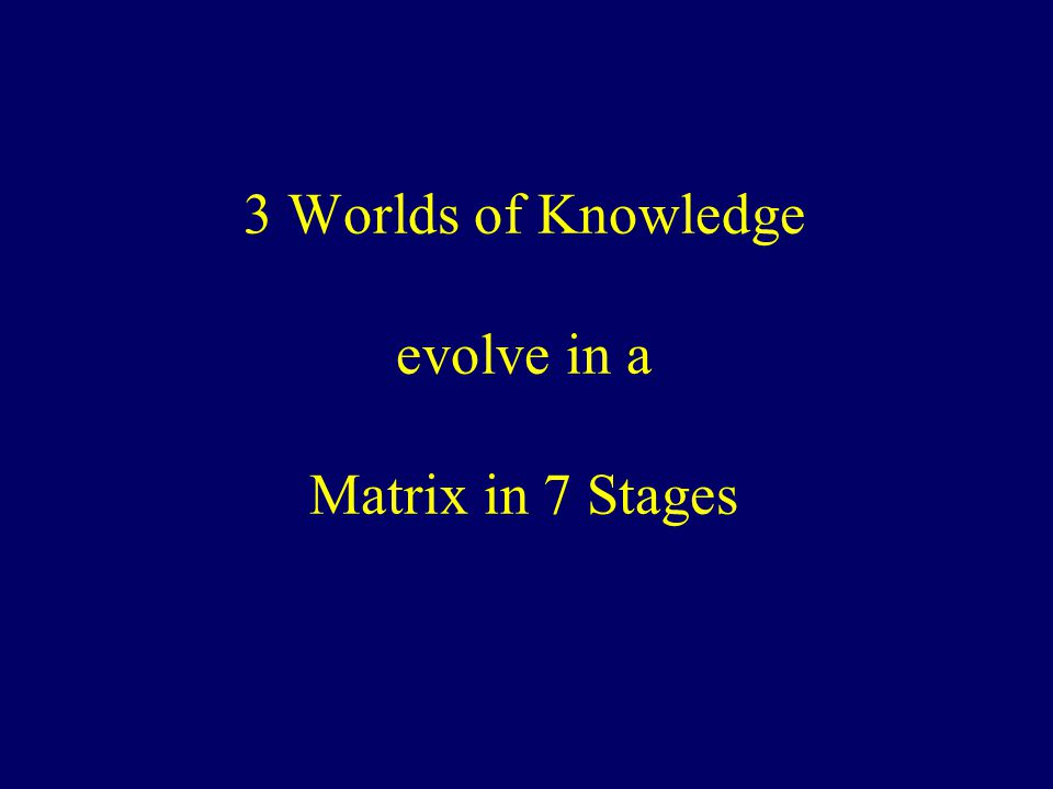3 Worlds of Knowledge evolve in a Matrix in 7 Stages