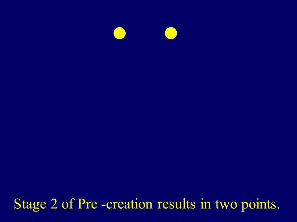 Stage 2 of Pre -creation results in two points.