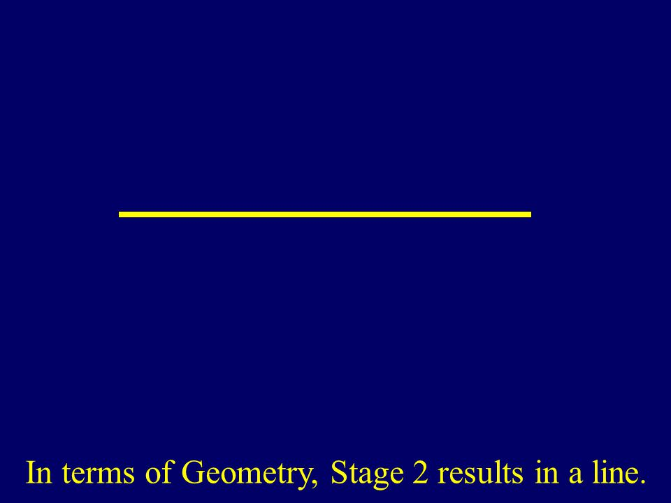 In terms of Geometry, Stage 2 results in a line.