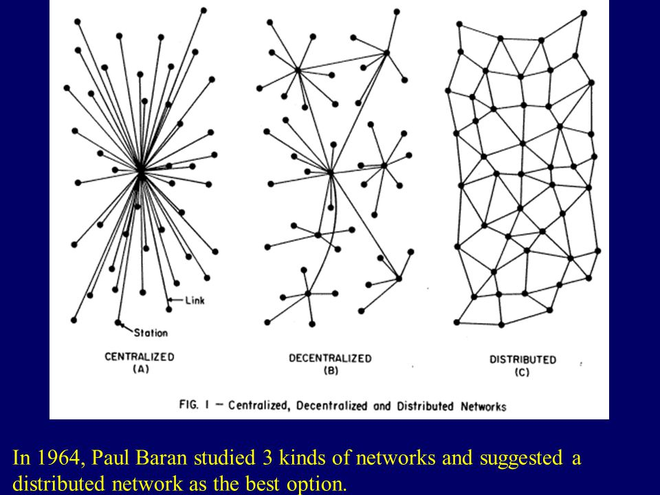 In 1992 Donna Cox and Robert Patterson (NCSA) visualized the Internet as a Web http://www.cybergeography.org/atlas/cox_1678_large.jpg
