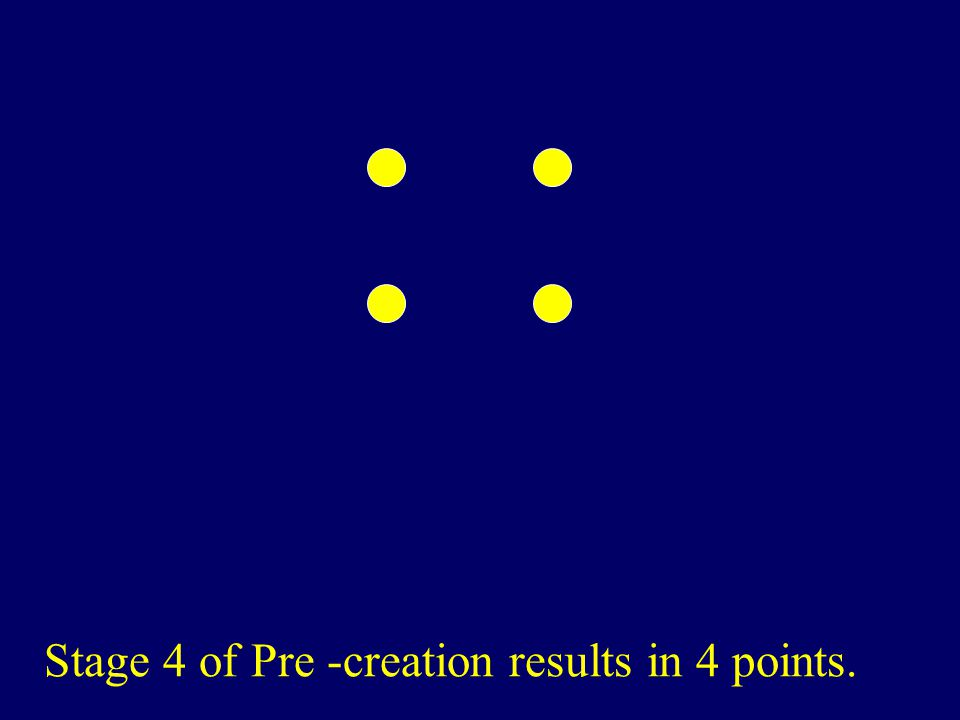 Stage 4 of Pre -creation results in 4 points.