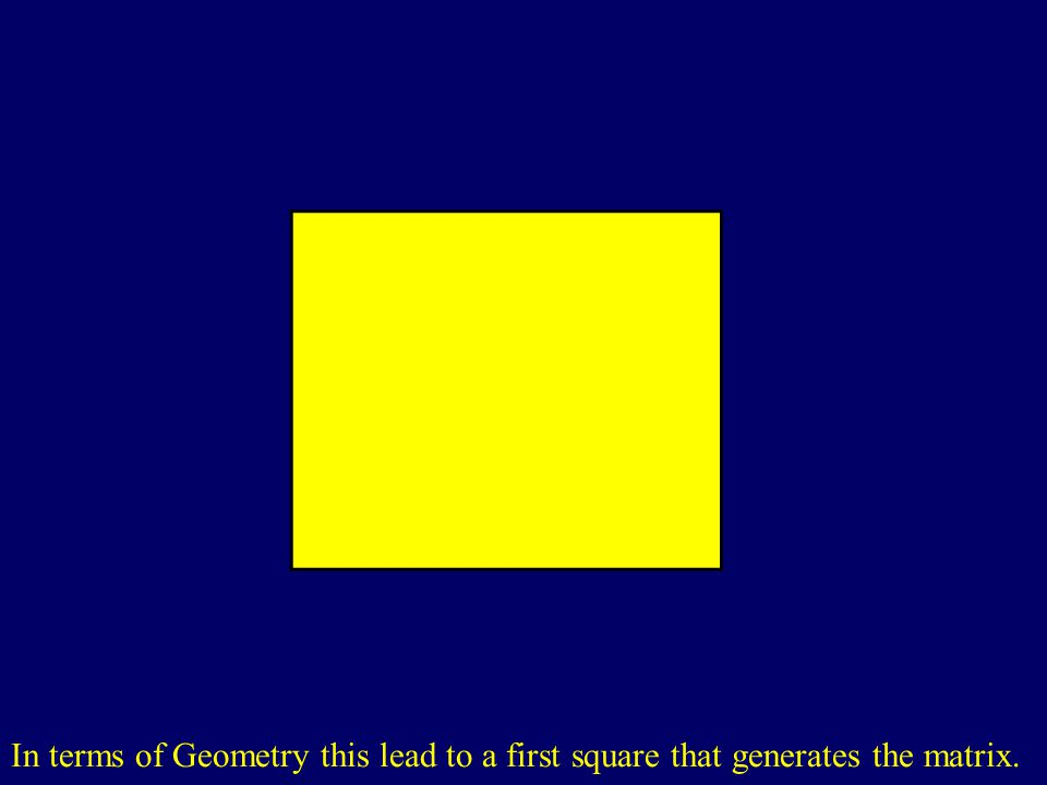 In terms of Geometry this lead to a first square that generates the matrix.