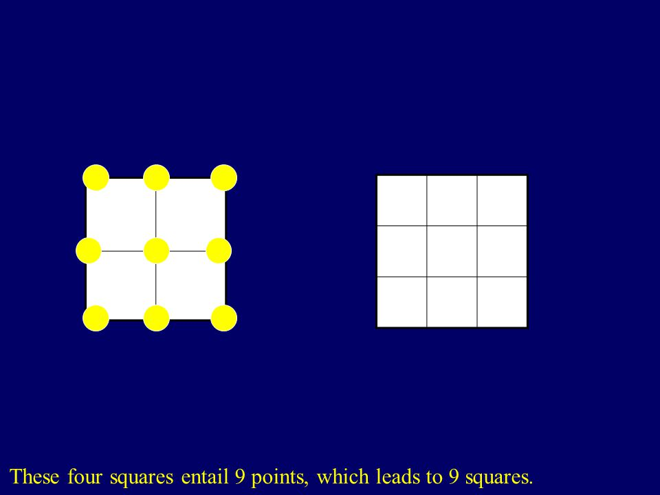 These four squares entail 9 points, which leads to 9 squares.