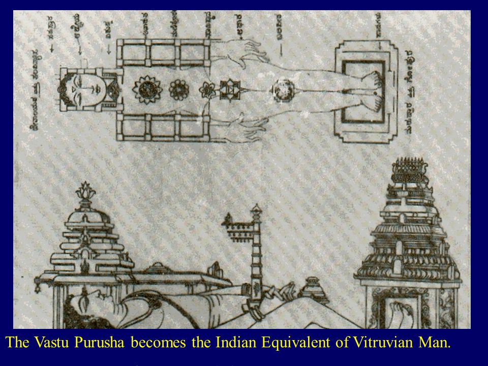 The Vastu Purusha becomes the Indian Equivalent of Vitruvian Man.