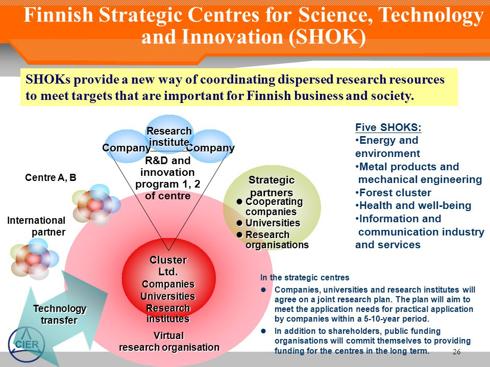 Finnish Strategic Centres for Science, Technology and Innovation (SHOK) International partner Cluster Ltd.