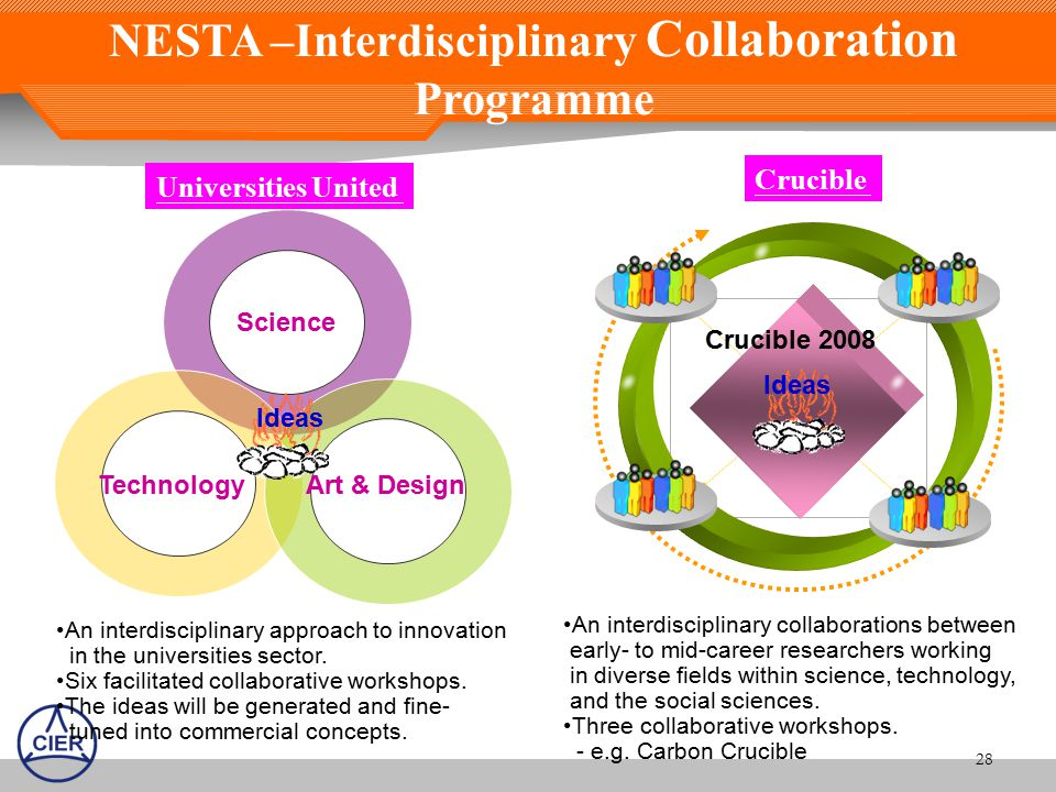 NESTA –Interdisciplinary Collaboration Programme Universities United Science TechnologyArt & Design An interdisciplinary approach to innovation in the universities sector.