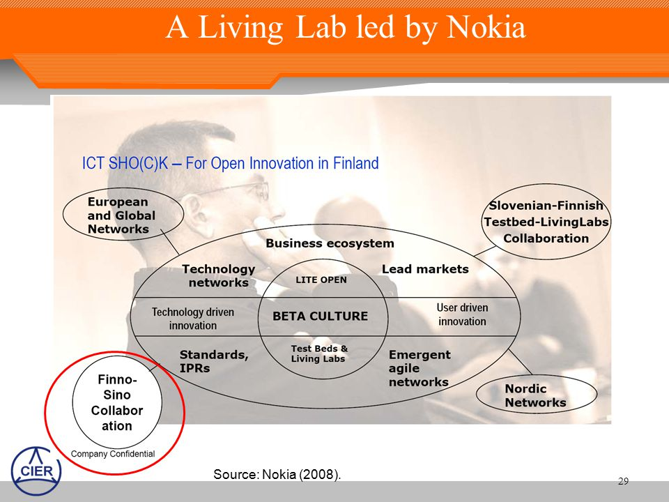A Living Lab led by Nokia 29 Source: Nokia (2008).