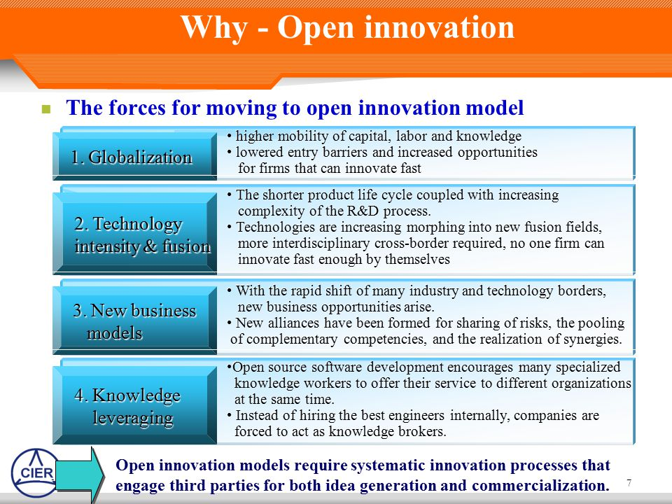 Why - Open innovation The forces for moving to open innovation model 7 1.