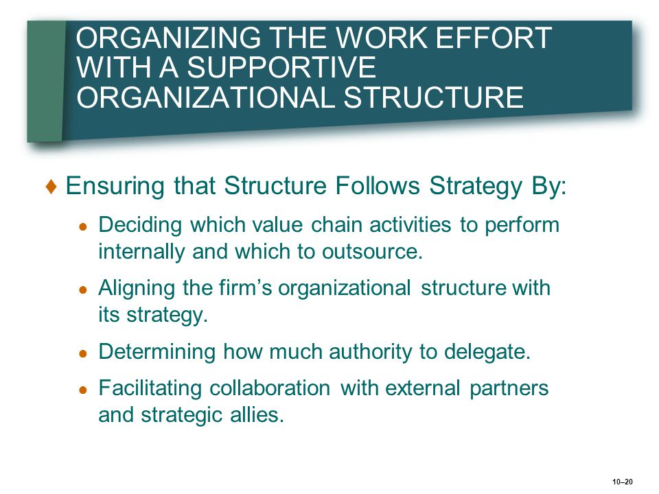 10–20 ORGANIZING THE WORK EFFORT WITH A SUPPORTIVE ORGANIZATIONAL STRUCTURE ♦ ♦Ensuring that Structure Follows Strategy By: ● ● Deciding which value c