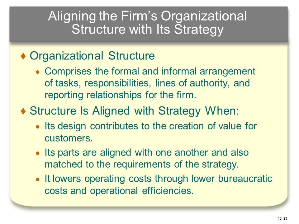 10–23 Aligning the Firm's Organizational Structure with Its Strategy ♦ ♦Organizational Structure ● ● Comprises the formal and informal arrangement of