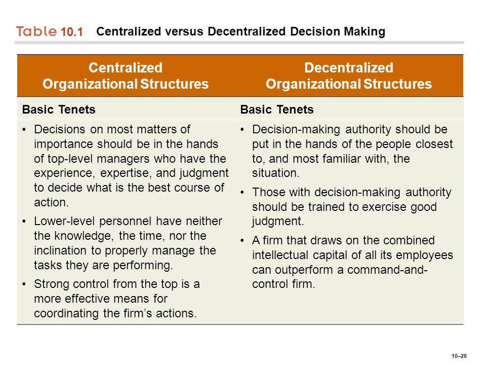10–26 10.1 Centralized versus Decentralized Decision Making Centralized Organizational Structures Decentralized Organizational Structures Basic Tenets