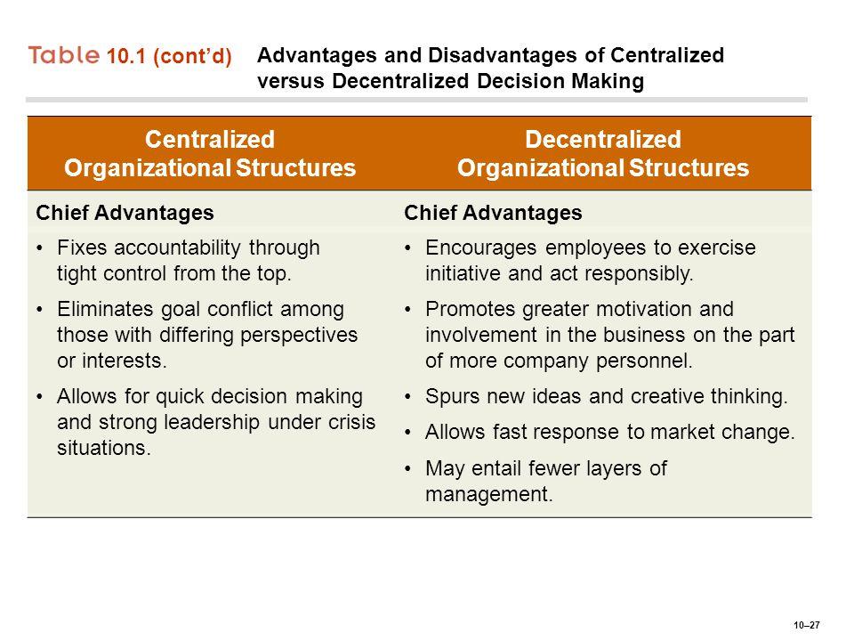 10–27 10.1 (cont'd) Advantages and Disadvantages of Centralized versus Decentralized Decision Making Centralized Organizational Structures Decentraliz