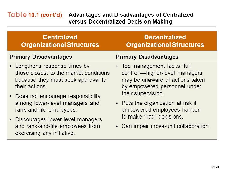 10–28 10.1 (cont'd) Advantages and Disadvantages of Centralized versus Decentralized Decision Making Centralized Organizational Structures Decentraliz