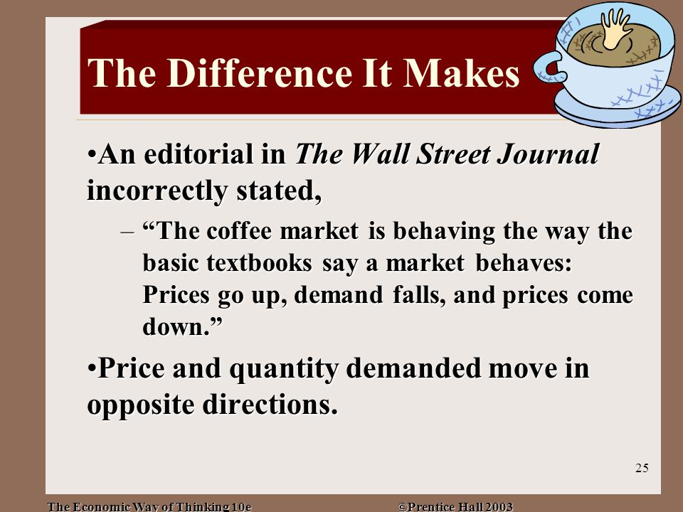 The Economic Way of Thinking 10e ©Prentice Hall 2003 25 The Difference It Makes An editorial in The Wall Street Journal incorrectly stated,An editorial in The Wall Street Journal incorrectly stated, – The coffee market is behaving the way the basic textbooks say a market behaves: Prices go up, demand falls, and prices come down. Price and quantity demanded move in opposite directions.Price and quantity demanded move in opposite directions.