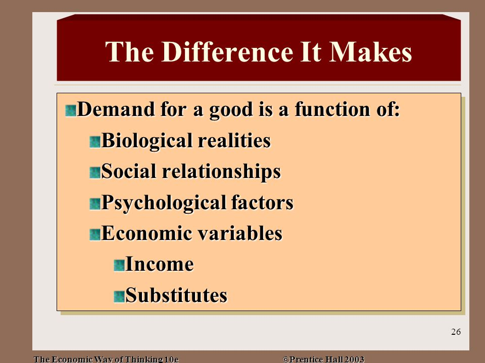The Economic Way of Thinking 10e ©Prentice Hall 2003 26 Demand for a good is a function of: Biological realities Social relationships Psychological factors Economic variables IncomeSubstitutes Demand for a good is a function of: Biological realities Social relationships Psychological factors Economic variables IncomeSubstitutes The Difference It Makes