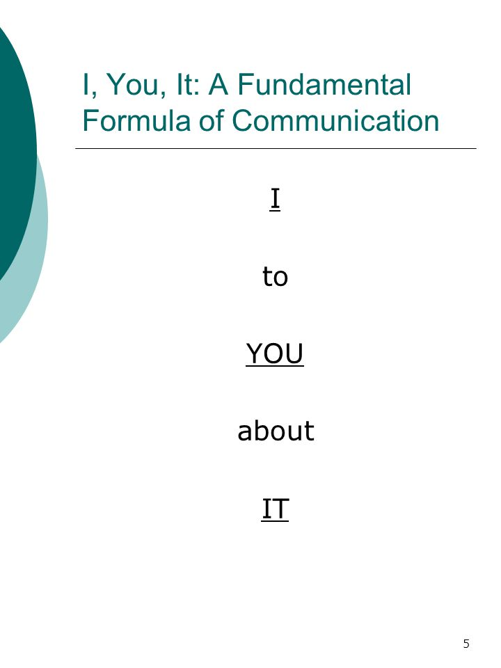 5 I, You, It: A Fundamental Formula of Communication I to YOU about IT