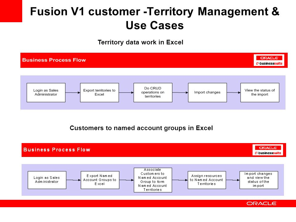 Fusion V1 customer -Territory Management & Use Cases Territory data work in Excel Customers to named account groups in Excel