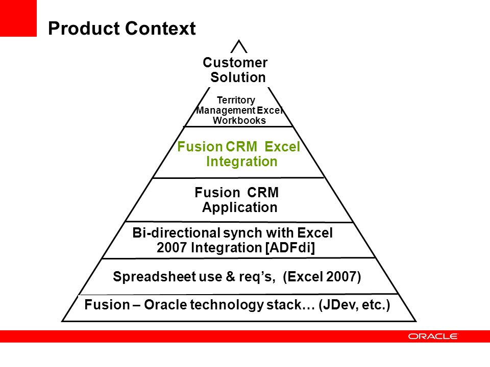 Product Context Customer Solution Territory Management Excel Workbooks Fusion CRM Excel Integration Fusion CRM Application Bi-directional synch with Excel 2007 Integration [ADFdi] Spreadsheet use & req's, (Excel 2007) Fusion – Oracle technology stack… (JDev, etc.)