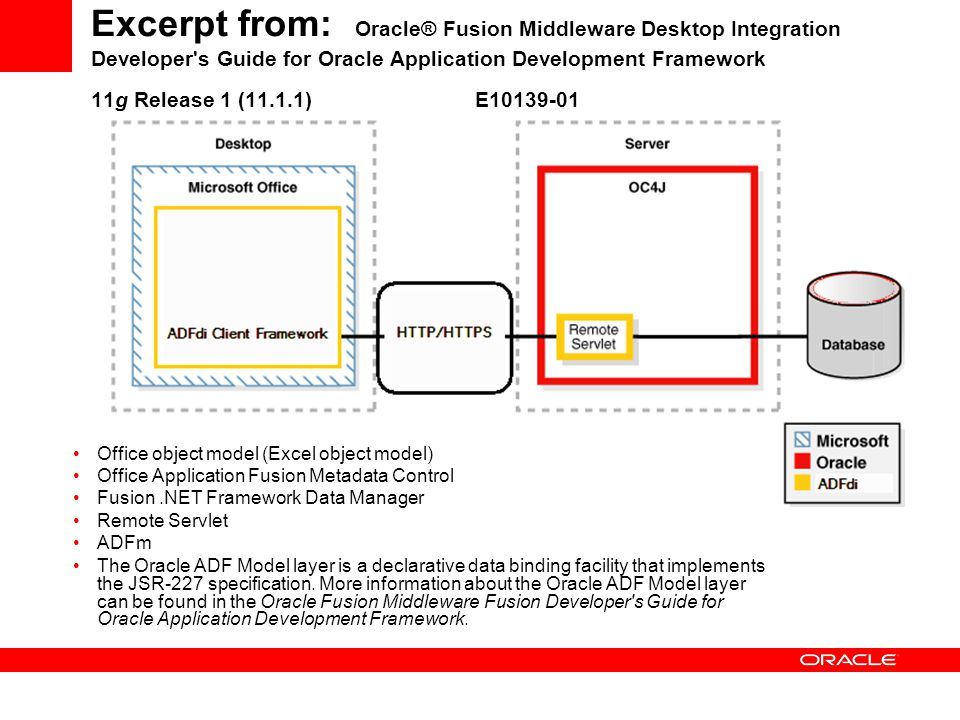 Excerpt from: Oracle® Fusion Middleware Desktop Integration Developer s Guide for Oracle Application Development Framework 11g Release 1 (11.1.1)E10139-01 Office object model (Excel object model) Office Application Fusion Metadata Control Fusion.NET Framework Data Manager Remote Servlet ADFm The Oracle ADF Model layer is a declarative data binding facility that implements the JSR-227 specification.