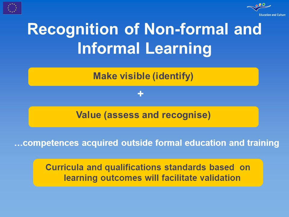 Recognition of Non-formal and Informal Learning Make visible (identify) Value (assess and recognise) + …competences acquired outside formal education