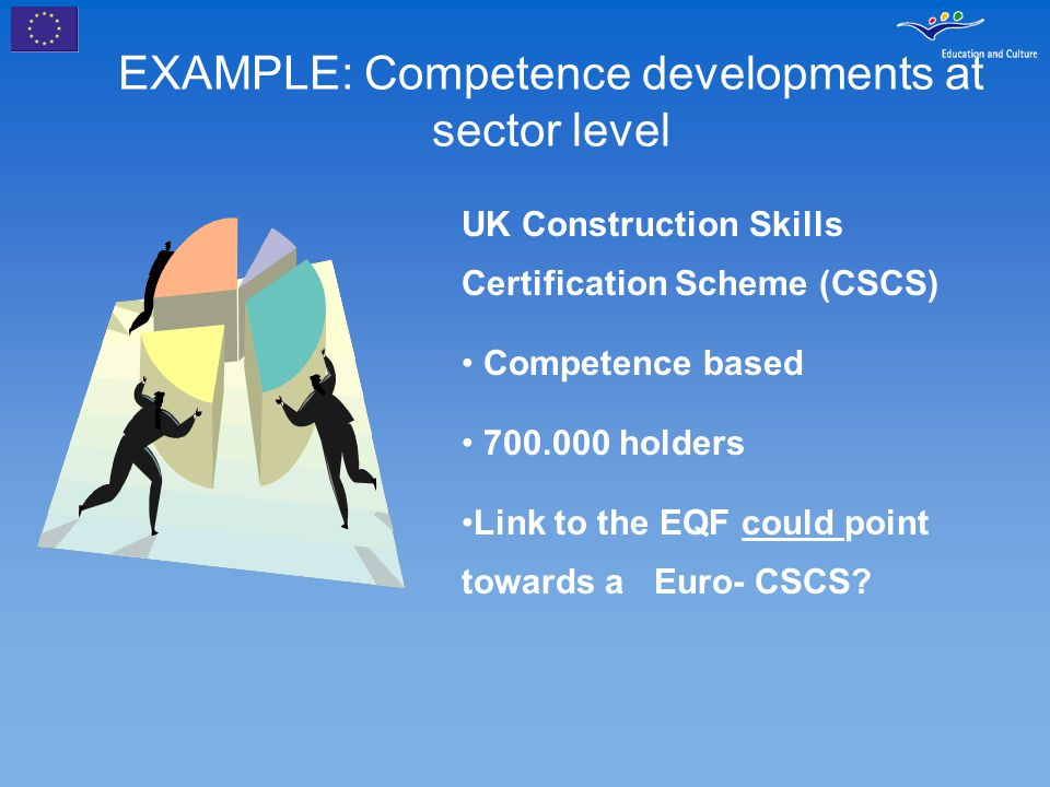EXAMPLE: Competence developments at sector level UK Construction Skills Certification Scheme (CSCS) Competence based 700.000 holders Link to the EQF c